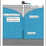Care sunt etapele executiei unui foraj de alimentare cu apa ?